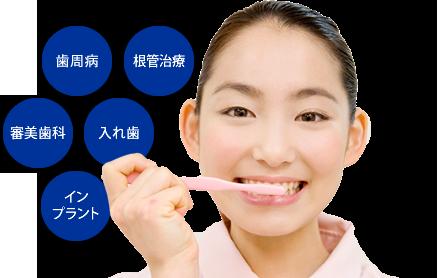 矯正歯科・インプラント・審美歯科・入れ歯